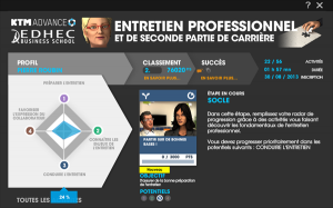 Cycle Supérieur de Management en E-learning